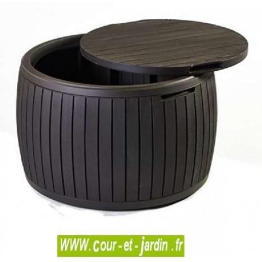 Coffre rangement exterieur pas cher coffre de jardin en for Coffre rangement exterieur pas cher
