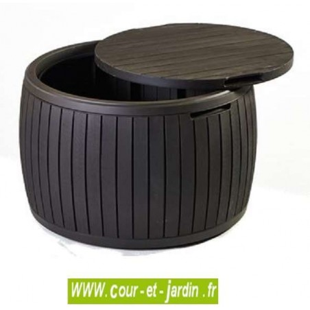 coffre rangement exterieur pas cher coffre de jardin en. Black Bedroom Furniture Sets. Home Design Ideas