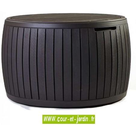 Coffre rangement exterieur pas cher coffre de jardin en - Coffre de rangement exterieur resine ...