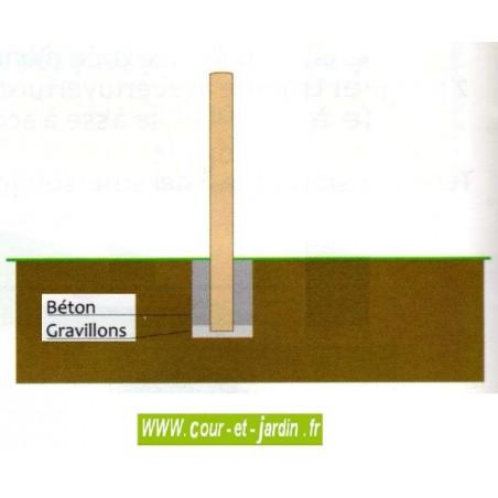 Tendoir linge extrieur bton elegant etendoir de jardin - Etendoir a linge exterieur brico depot ...