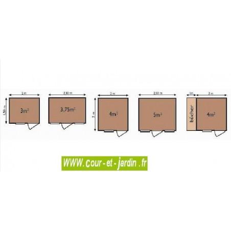 abri de jardin europe bois trait 15mm de 4m2 200x200. Black Bedroom Furniture Sets. Home Design Ideas