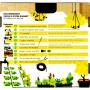 Kit micro irrigation 15m²